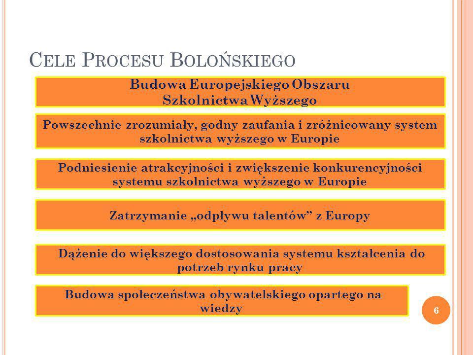 O D PB DO EOSW Szerokie upowszechnienie studiów trójstopniowych.