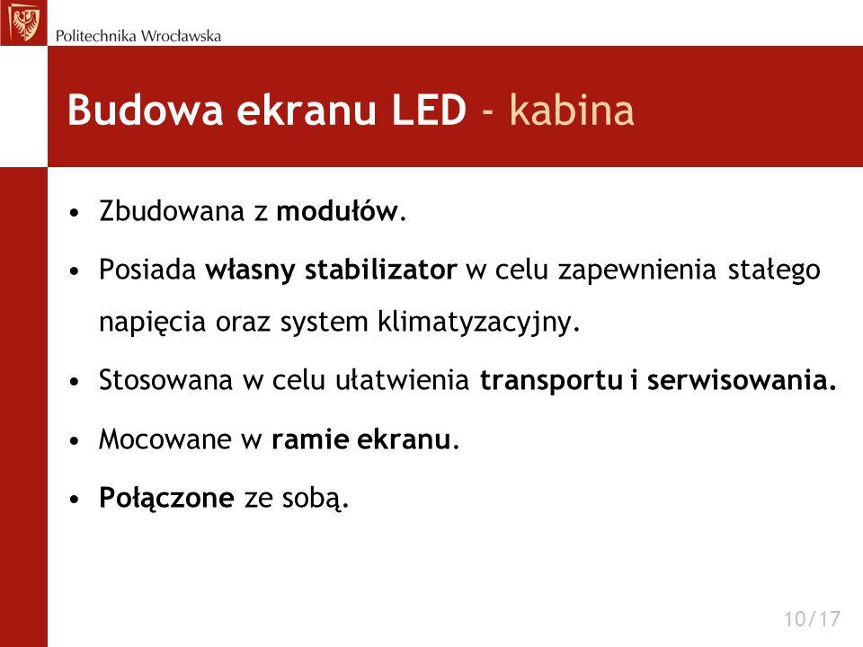 Budowa ekranu LED - kabina Zbudowana z modułów.