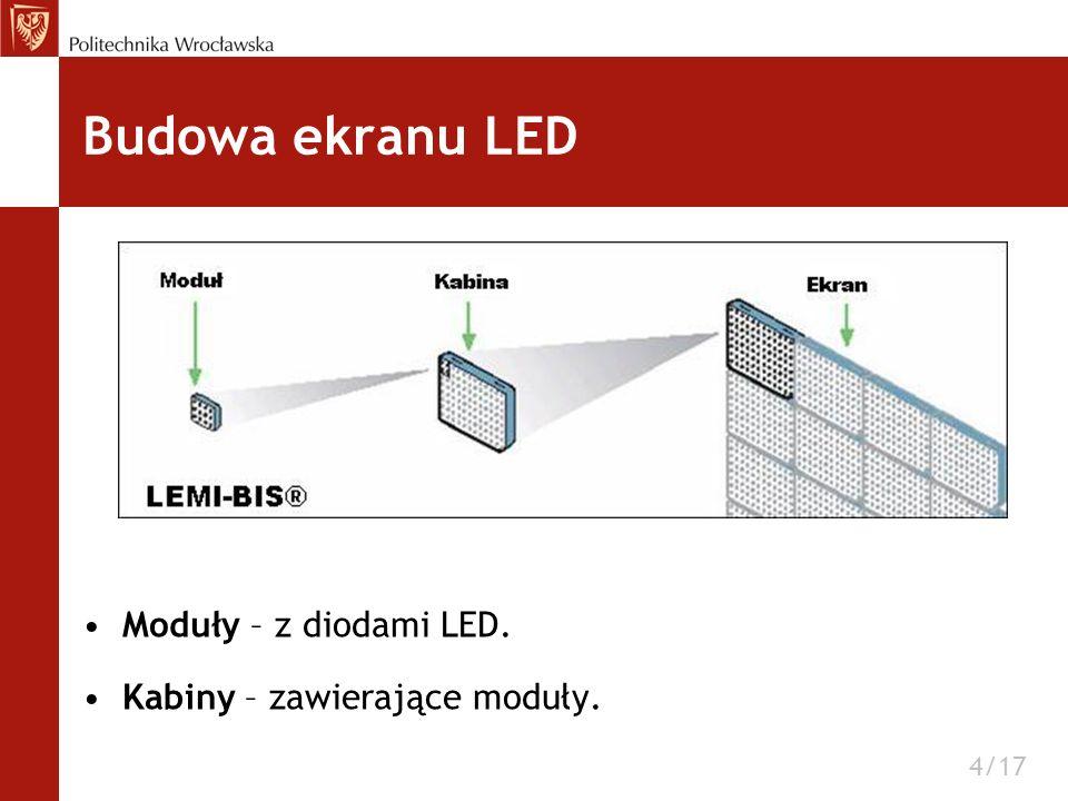 Budowa ekranu LED 4/17 Moduły – z diodami LED. Kabiny – zawierające moduły.