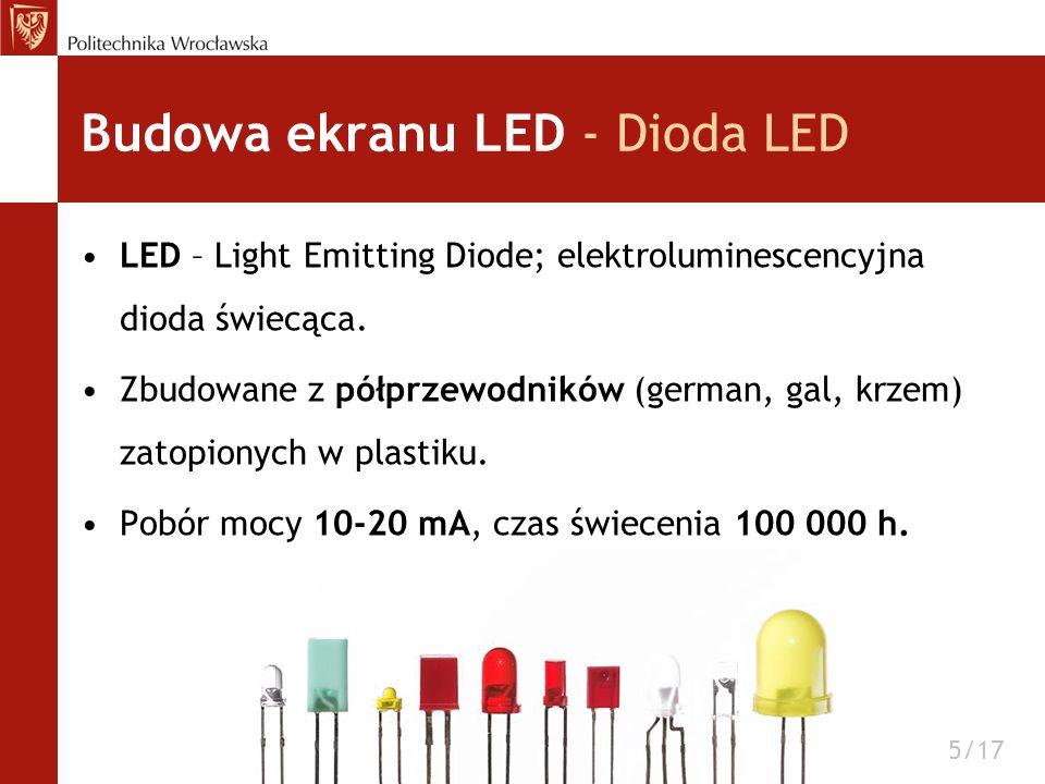 Budowa ekranu LED - Dioda LED LED – Light Emitting Diode; elektroluminescencyjna dioda świecąca. Zbudowane z półprzewodników (german, gal, krzem) zato