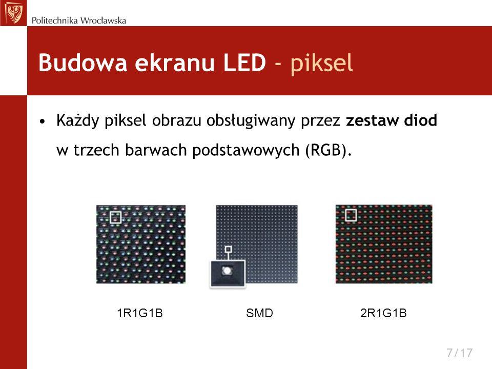 Budowa ekranu LED - piksel Każdy piksel obrazu obsługiwany przez zestaw diod w trzech barwach podstawowych (RGB). 7/17 1R1G1BSMD2R1G1B