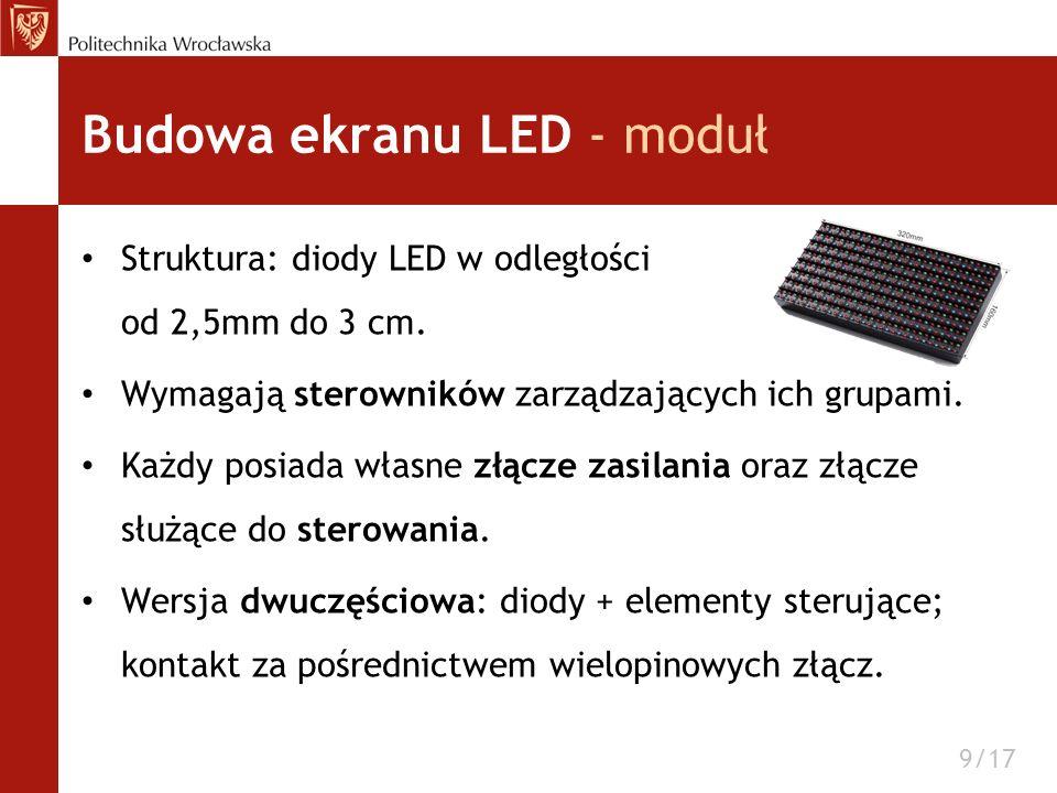 Budowa ekranu LED - moduł 9/17 Struktura: diody LED w odległości od 2,5mm do 3 cm. Wymagają sterowników zarządzających ich grupami. Każdy posiada włas
