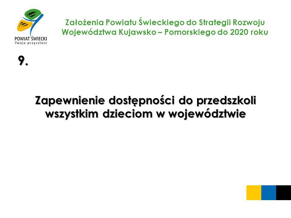 Założenia Powiatu Świeckiego do Strategii Rozwoju Województwa Kujawsko – Pomorskiego do 2020 roku 9. Zapewnienie dostępności do przedszkoli wszystkim
