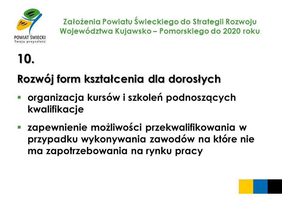 Założenia Powiatu Świeckiego do Strategii Rozwoju Województwa Kujawsko – Pomorskiego do 2020 roku 10. Rozwój form kształcenia dla dorosłych organizacj