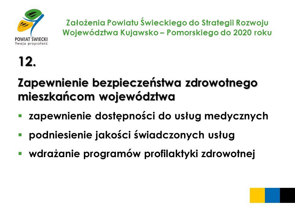 Założenia Powiatu Świeckiego do Strategii Rozwoju Województwa Kujawsko – Pomorskiego do 2020 roku 12. Zapewnienie bezpieczeństwa zdrowotnego mieszkańc