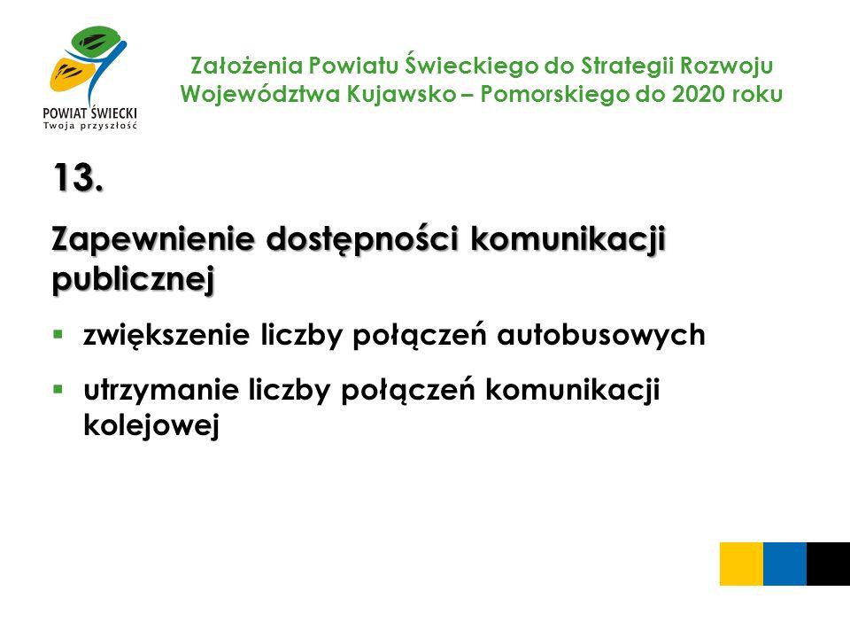 Założenia Powiatu Świeckiego do Strategii Rozwoju Województwa Kujawsko – Pomorskiego do 2020 roku 13. Zapewnienie dostępności komunikacji publicznej z