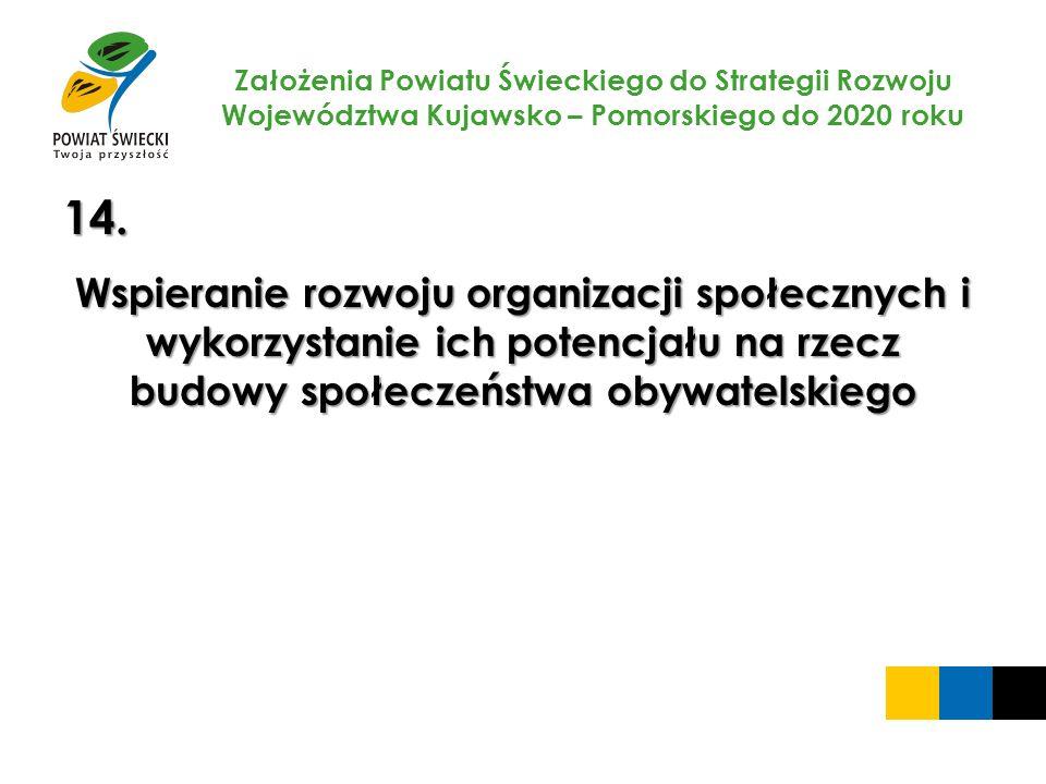 Założenia Powiatu Świeckiego do Strategii Rozwoju Województwa Kujawsko – Pomorskiego do 2020 roku 14. Wspieranie rozwoju organizacji społecznych i wyk