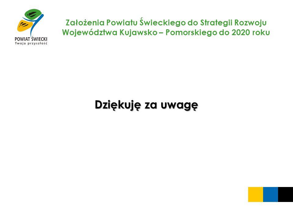 Założenia Powiatu Świeckiego do Strategii Rozwoju Województwa Kujawsko – Pomorskiego do 2020 roku Dziękuję za uwagę