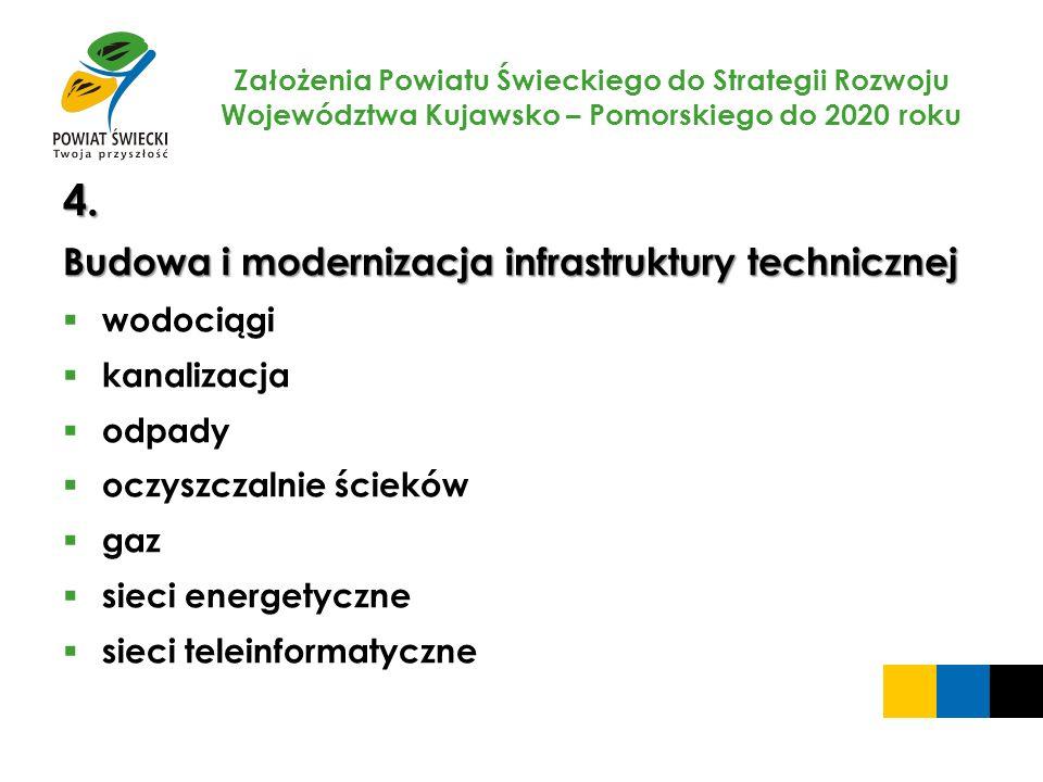 Założenia Powiatu Świeckiego do Strategii Rozwoju Województwa Kujawsko – Pomorskiego do 2020 roku 4. Budowa i modernizacja infrastruktury technicznej