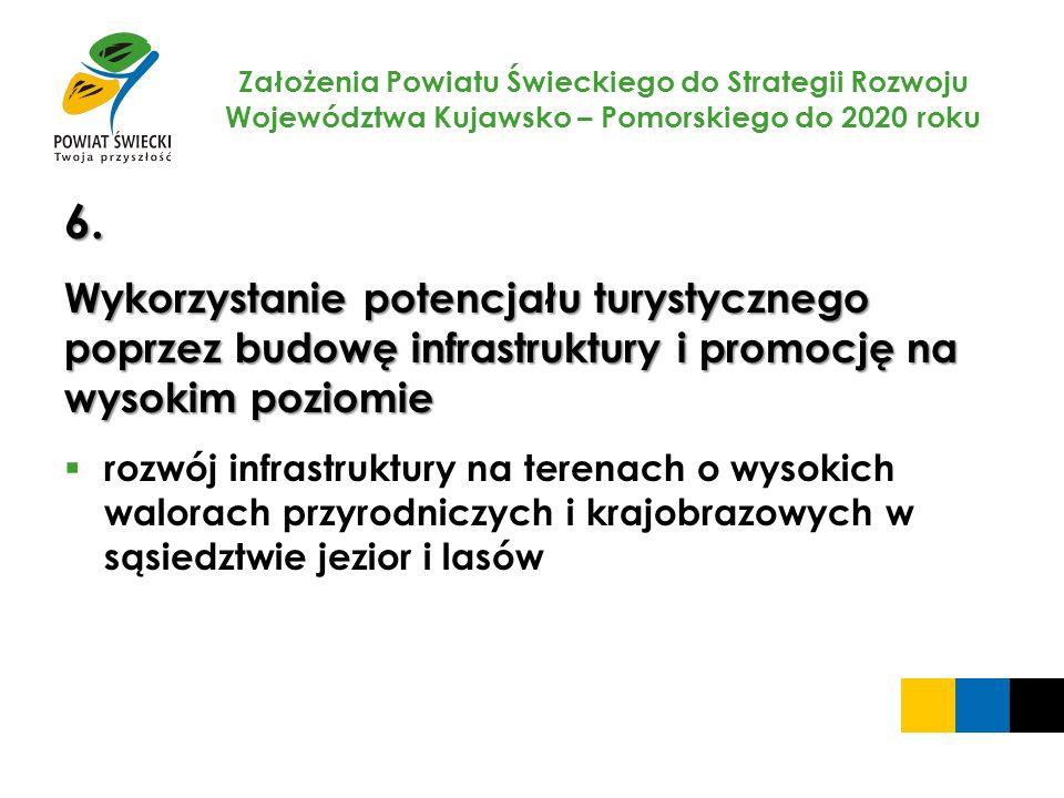 Założenia Powiatu Świeckiego do Strategii Rozwoju Województwa Kujawsko – Pomorskiego do 2020 roku 6. Wykorzystanie potencjału turystycznego poprzez bu