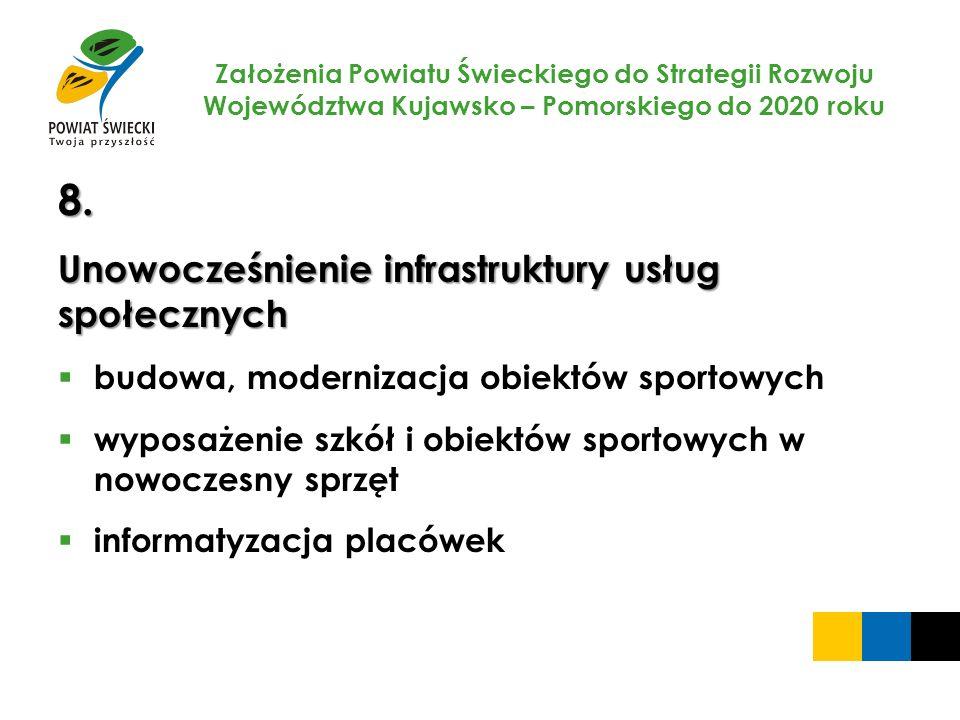 Założenia Powiatu Świeckiego do Strategii Rozwoju Województwa Kujawsko – Pomorskiego do 2020 roku 8. Unowocześnienie infrastruktury usług społecznych