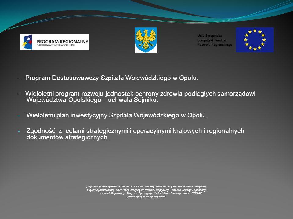 - Program Dostosowawczy Szpitala Wojewódzkiego w Opolu.