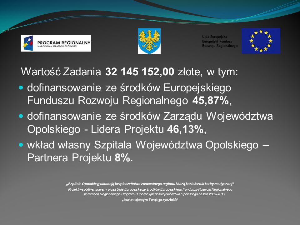 Wartość Zadania 32 145 152,00 złote, w tym: dofinansowanie ze środków Europejskiego Funduszu Rozwoju Regionalnego 45,87%, dofinansowanie ze środków Zarządu Województwa Opolskiego - Lidera Projektu 46,13%, wkład własny Szpitala Województwa Opolskiego – Partnera Projektu 8%.