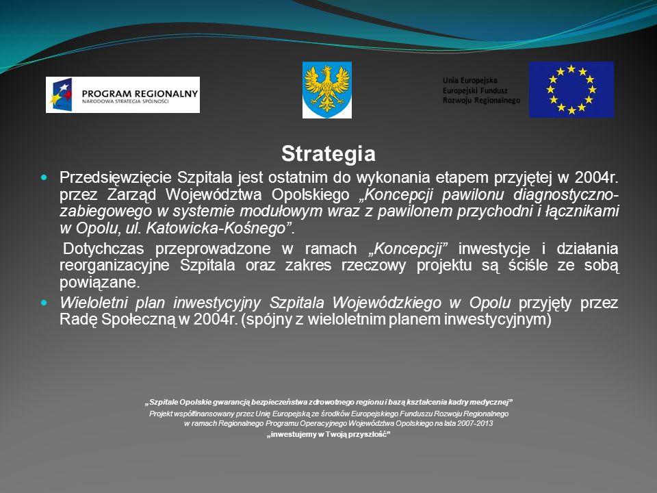 Strategia Przedsięwzięcie Szpitala jest ostatnim do wykonania etapem przyjętej w 2004r.