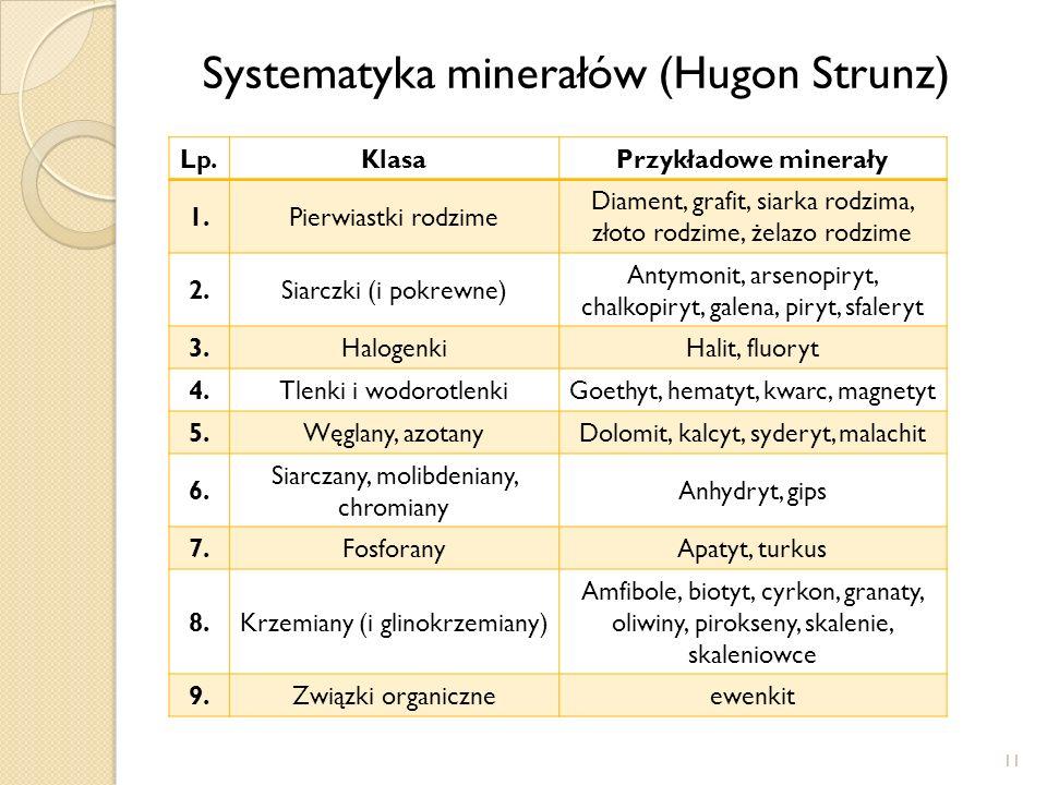 Systematyka minerałów (Hugon Strunz) 11 Lp.KlasaPrzykładowe minerały 1.Pierwiastki rodzime Diament, grafit, siarka rodzima, złoto rodzime, żelazo rodz