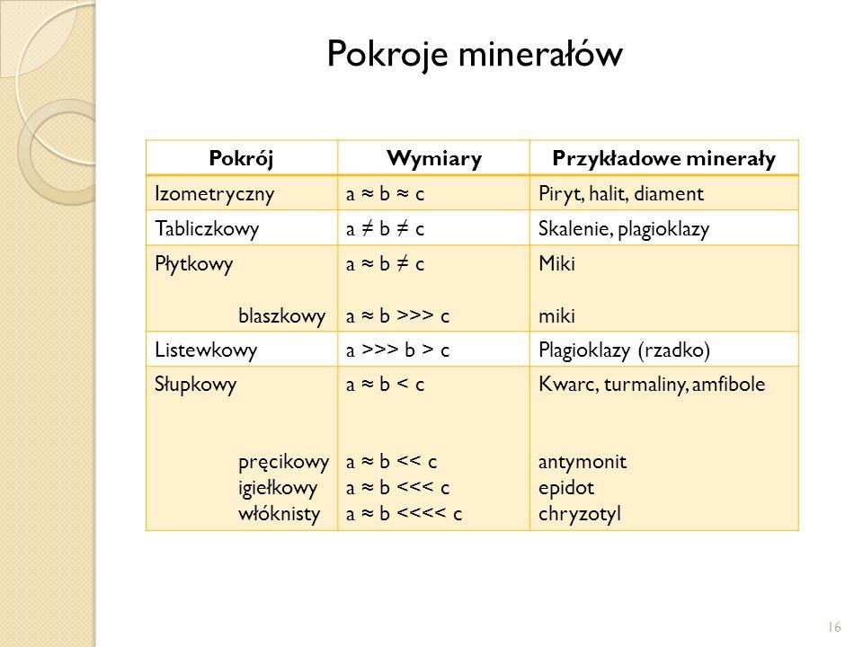 Pokroje minerałów 16 PokrójWymiaryPrzykładowe minerały Izometrycznya b cPiryt, halit, diament Tabliczkowya b cSkalenie, plagioklazy Płytkowy blaszkowy