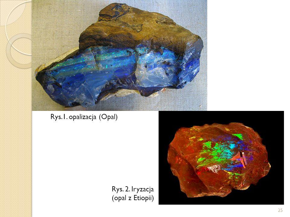 25 Rys.1. opalizacja (Opal) Rys. 2. Iryzacja (opal z Etiopii)