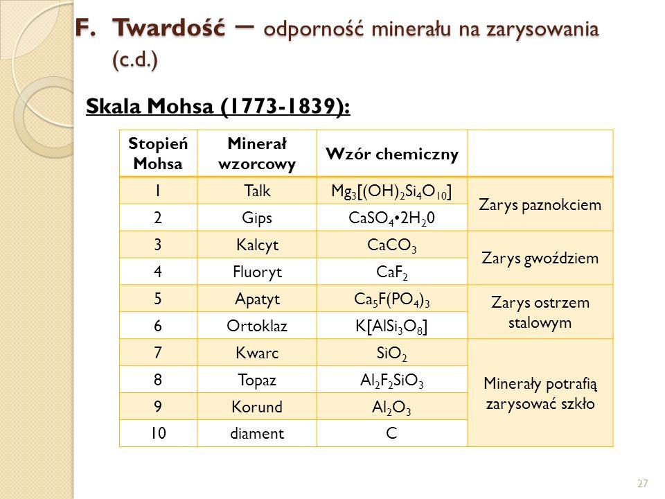 F.Twardość – odporność minerału na zarysowania (c.d.) Skala Mohsa (1773-1839): 27 Stopień Mohsa Minerał wzorcowy Wzór chemiczny 1TalkMg 3 [(OH) 2 Si 4