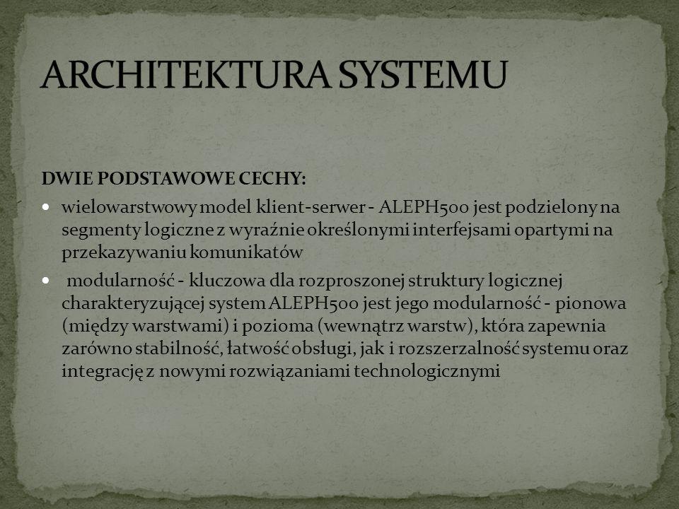 WYSZUKIWANIE W KATALOGU DOSTĘPNYM BEZPOŚREDNIO (ON-LINE) CD.