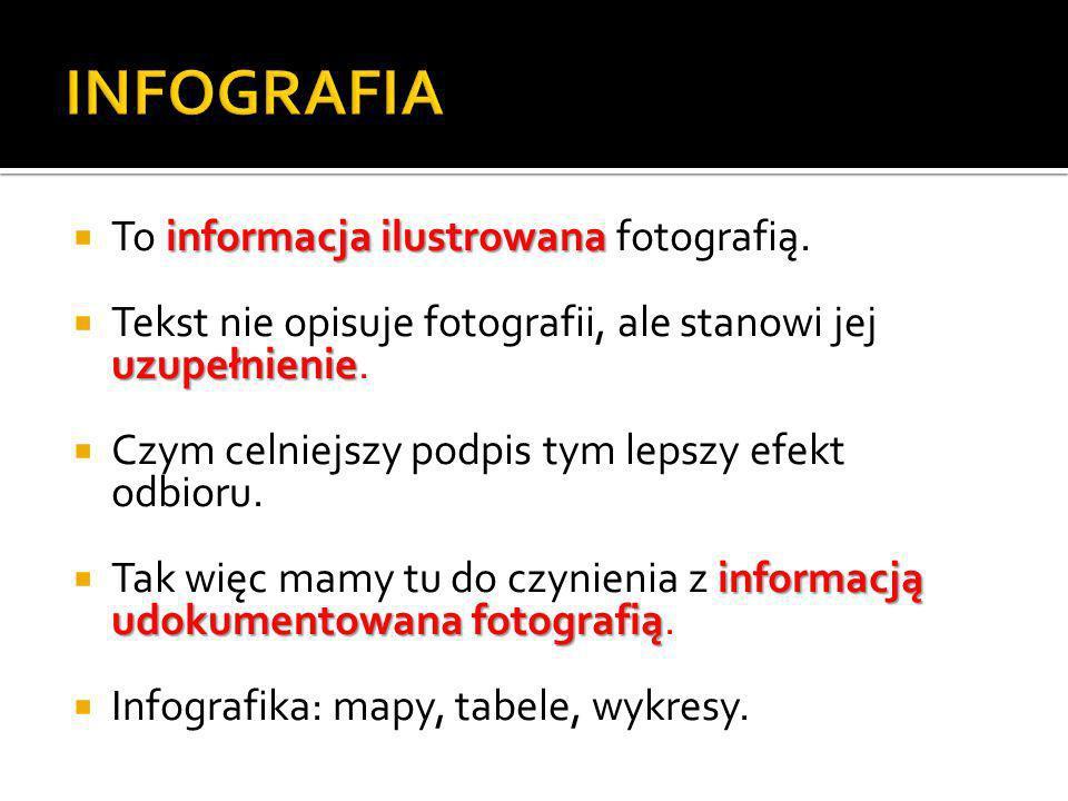 informacja ilustrowana To informacja ilustrowana fotografią. uzupełnienie Tekst nie opisuje fotografii, ale stanowi jej uzupełnienie. Czym celniejszy