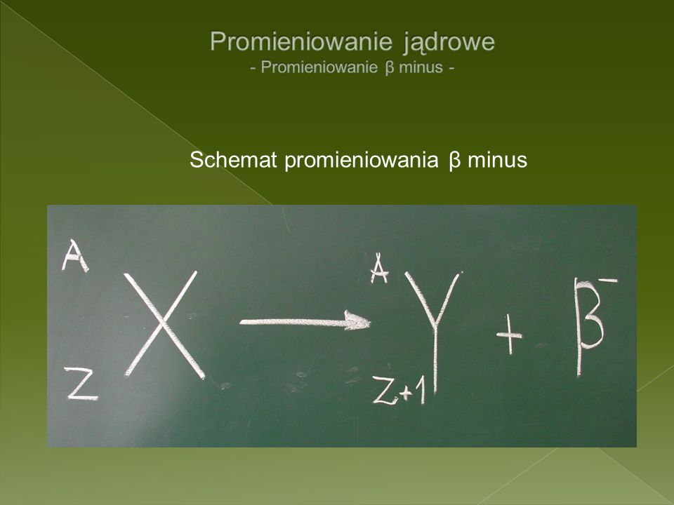 Schemat promieniowania β minus