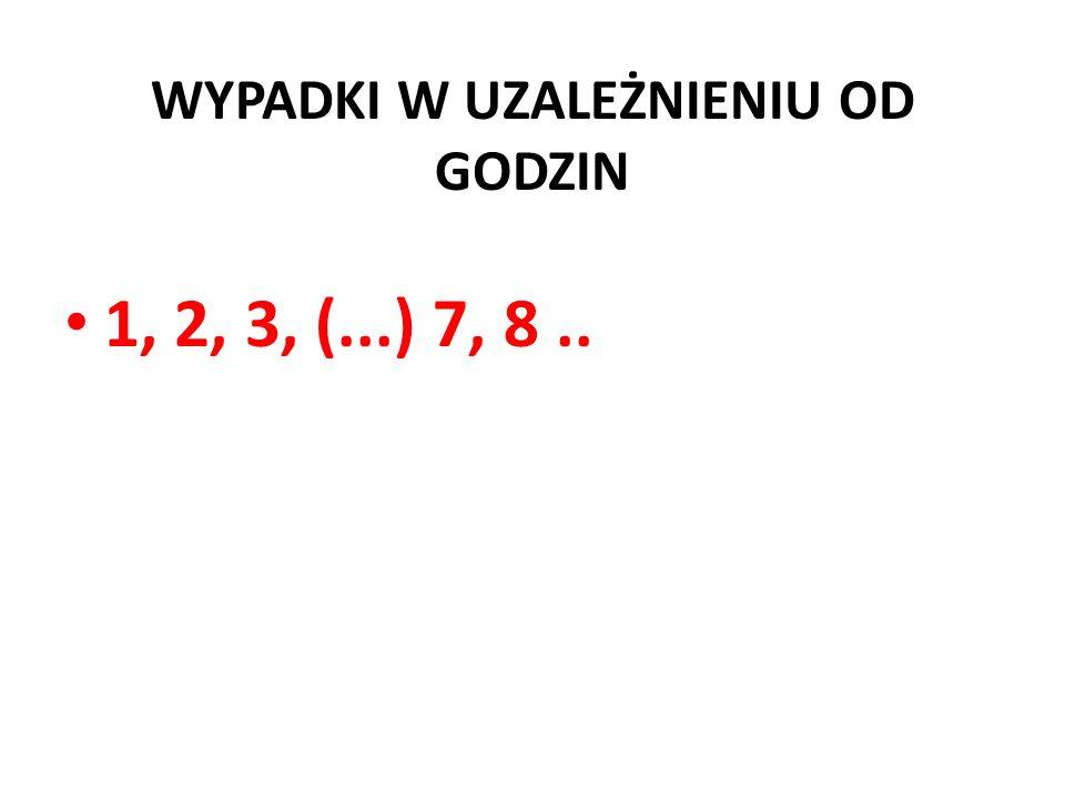 WYPADKI W UZALEŻNIENIU OD GODZIN 1, 2, 3, (...) 7, 8..