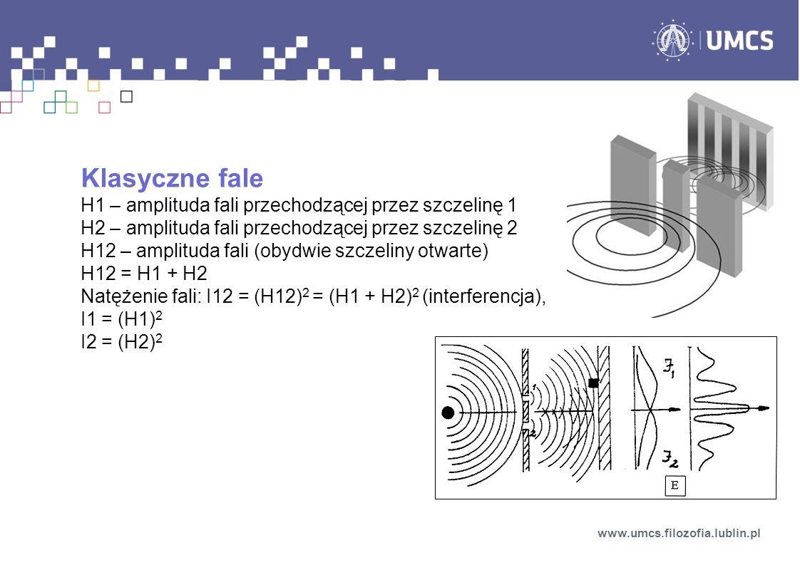 Klasyczne fale H1 – amplituda fali przechodzącej przez szczelinę 1 H2 – amplituda fali przechodzącej przez szczelinę 2 H12 – amplituda fali (obydwie s