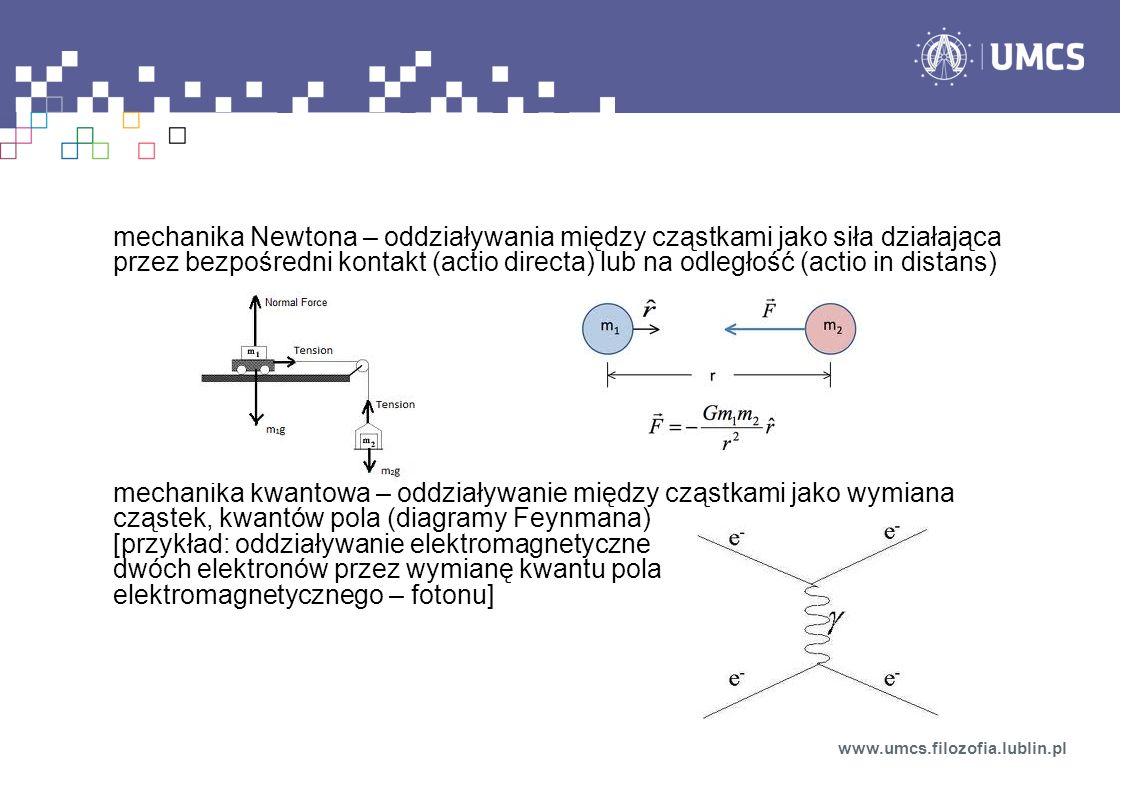 mechanika Newtona – oddziaływania między cząstkami jako siła działająca przez bezpośredni kontakt (actio directa) lub na odległość (actio in distans)