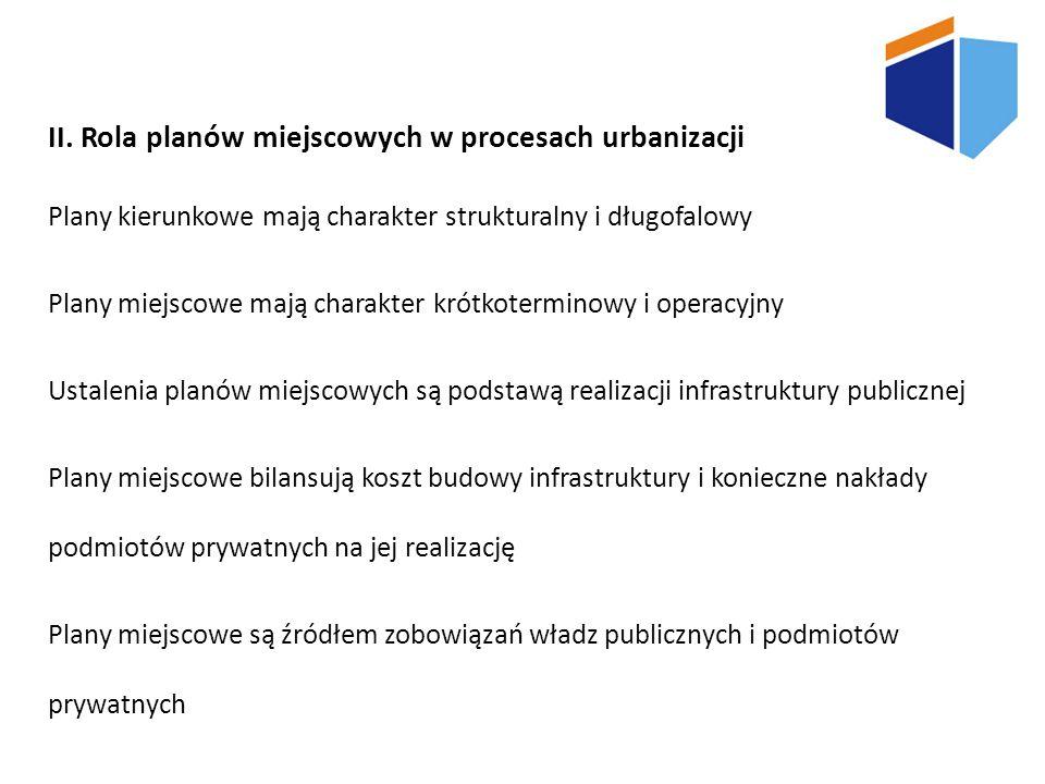 II. Rola planów miejscowych w procesach urbanizacji Plany kierunkowe mają charakter strukturalny i długofalowy Plany miejscowe mają charakter krótkote