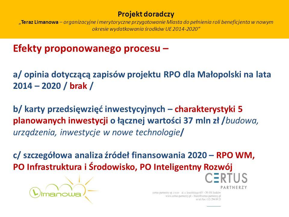 Efekty proponowanego procesu – a/ opinia dotyczącą zapisów projektu RPO dla Małopolski na lata 2014 – 2020 / brak / b/ karty przedsięwzięć inwestycyjn