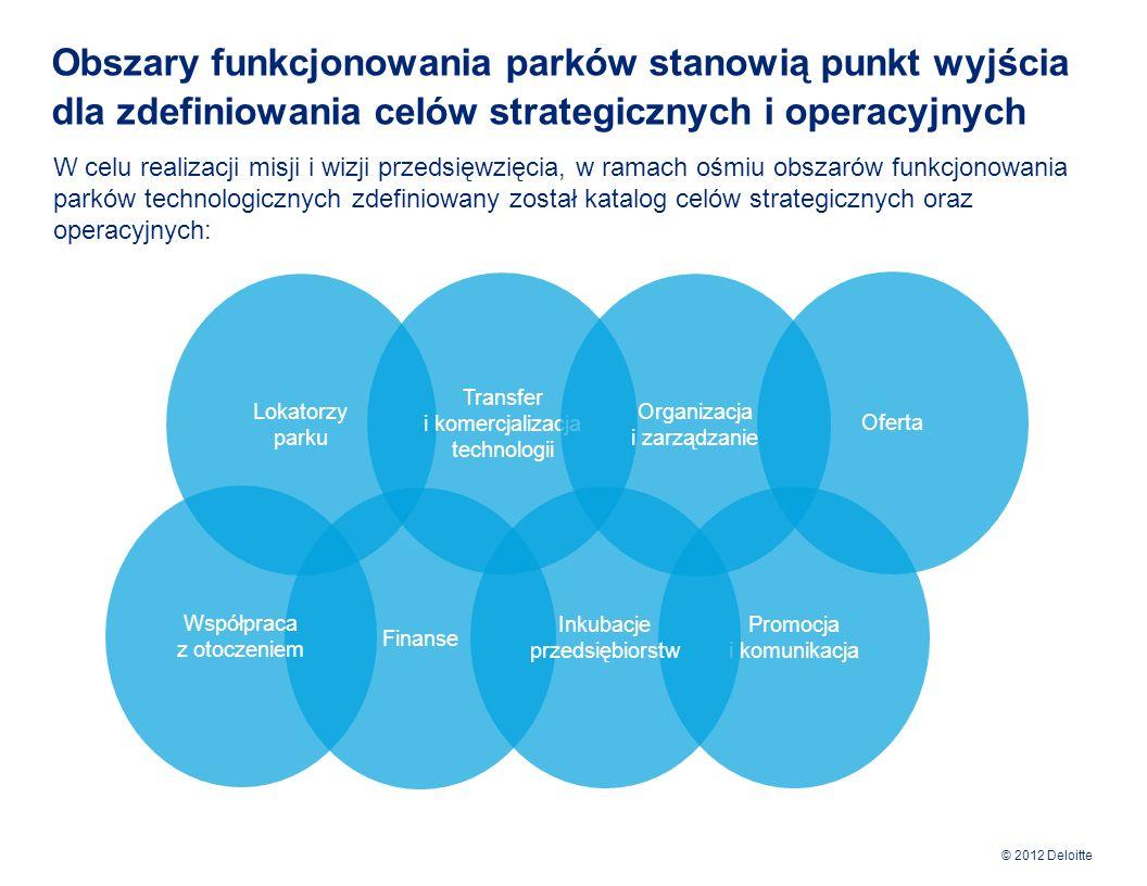 © 2012 Deloitte Wybrane cele strategiczne i operacyjne współpracy parków technologicznych biorących udział w Projekcie DISKE (1/4) Lp.