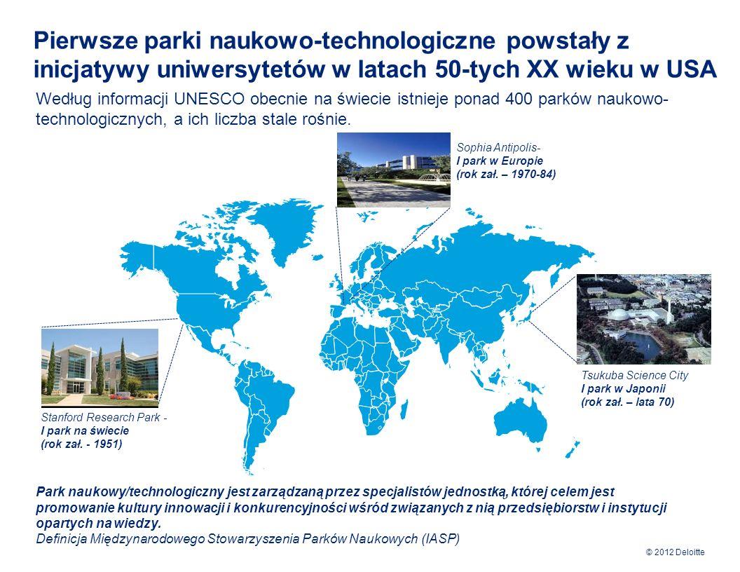 © 2012 Deloitte Nawiązywanie współpracy pomiędzy parkami technologicznymi jest obecnie powszechnie stosowaną praktyką Promocja wspólnych projektów Główne cele Promocja oraz wsparcie istniejących i powstających parków naukowo – technologicznych Konsolidacja środowisk naukowych Wspólny lobbying Główne cele nawiązywania współpracy przez parki naukowo-technologiczne:
