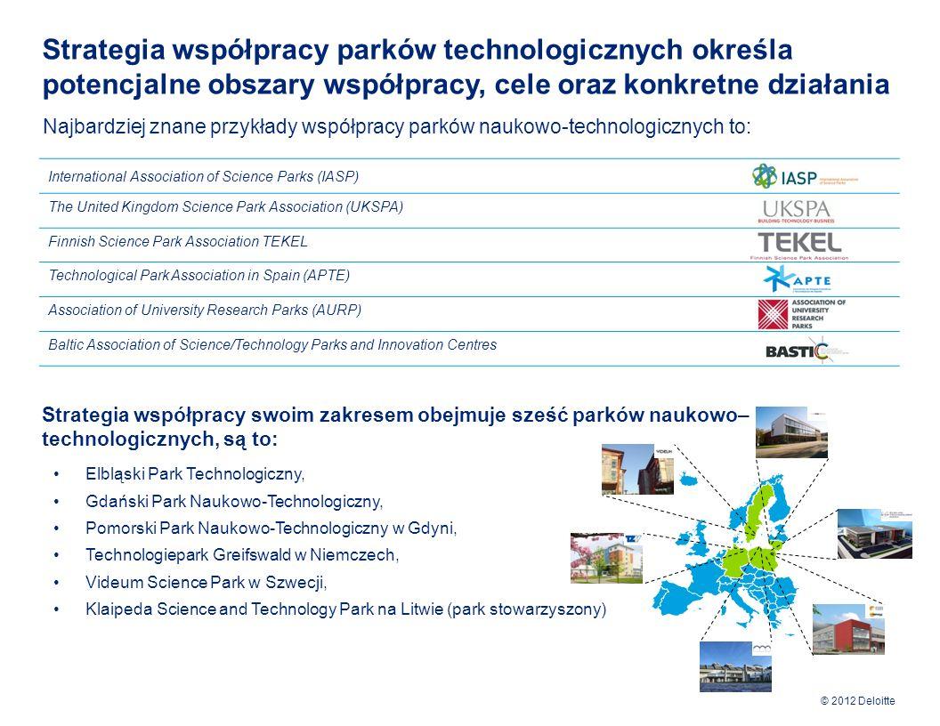 © 2012 Deloitte Misja, wizja przyszłej współpracy parków technologicznych biorących udział w Projekcie DISKE Misja: Intensyfikacja współpracy parków technologicznych sposobem na efektywniejsze wykorzystanie potencjału gospodarczego regionu Morza Bałtyckiego w zakresie innowacyjności oraz transferu i komercjalizacji technologii Wizja: Rozpoznawalna na obszarze Unii Europejskiej inicjatywa promująca i wspierająca rozwój parków naukowo-technologicznych w regionie Morza Bałtyckiego.