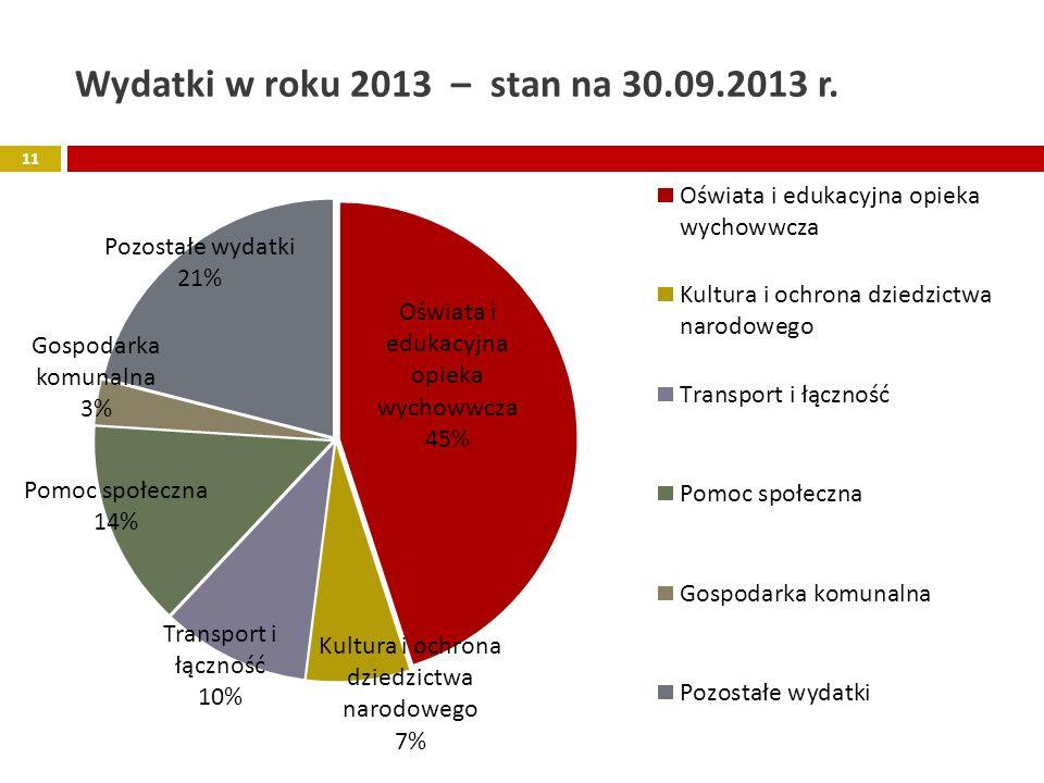 11 Wydatki w roku 2013 – stan na 30.09.2013 r.