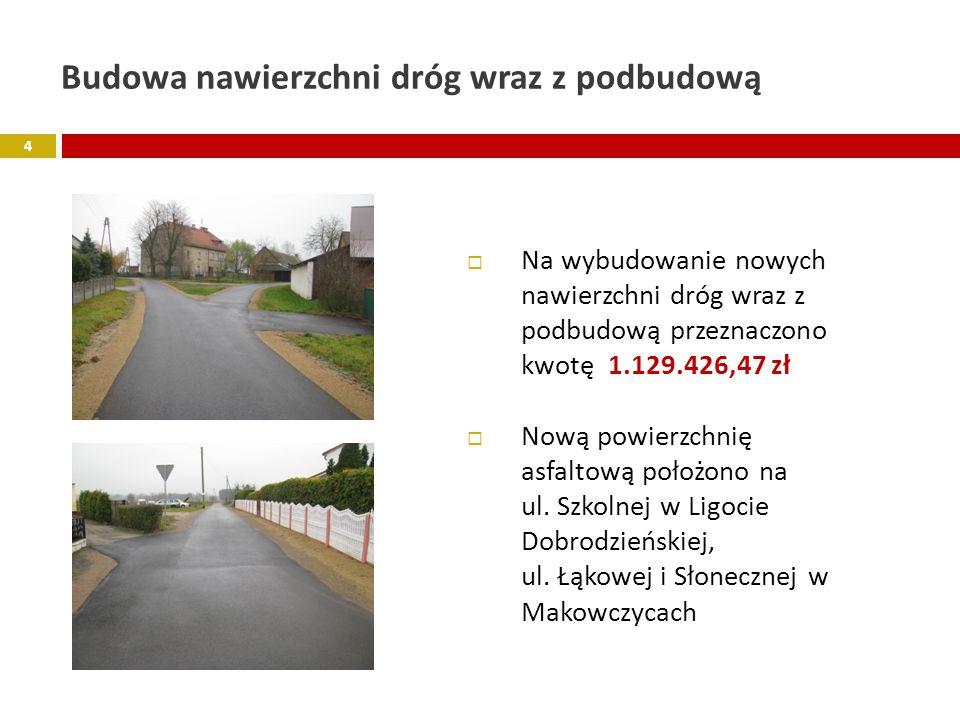 Budowa nawierzchni dróg wraz z podbudową Na wybudowanie nowych nawierzchni dróg wraz z podbudową przeznaczono kwotę 1.129.426,47 zł Nową powierzchnię asfaltową położono na ul.