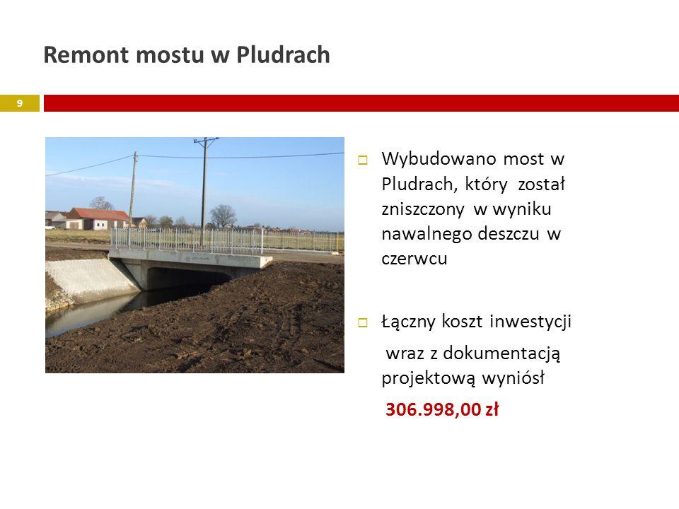 Remont mostu w Pludrach Wybudowano most w Pludrach, który został zniszczony w wyniku nawalnego deszczu w czerwcu Łączny koszt inwestycji wraz z dokumentacją projektową wyniósł 306.998,00 zł 9