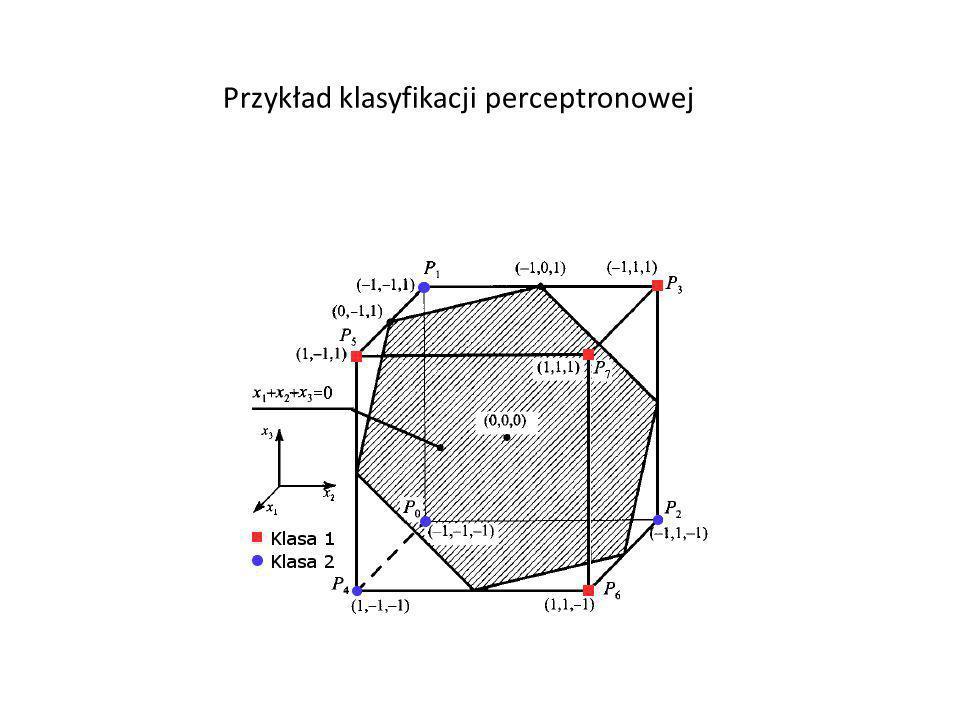 Przykład klasyfikacji perceptronowej
