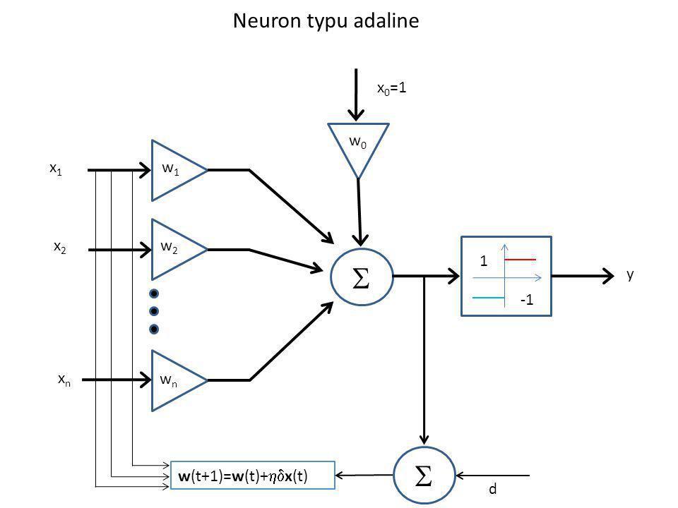1 x1x1 x2x2 xnxn w1w1 w2w2 wnwn w0w0 x 0 =1 w(t+1)=w(t)+ x(t) d Neuron typu adaline y