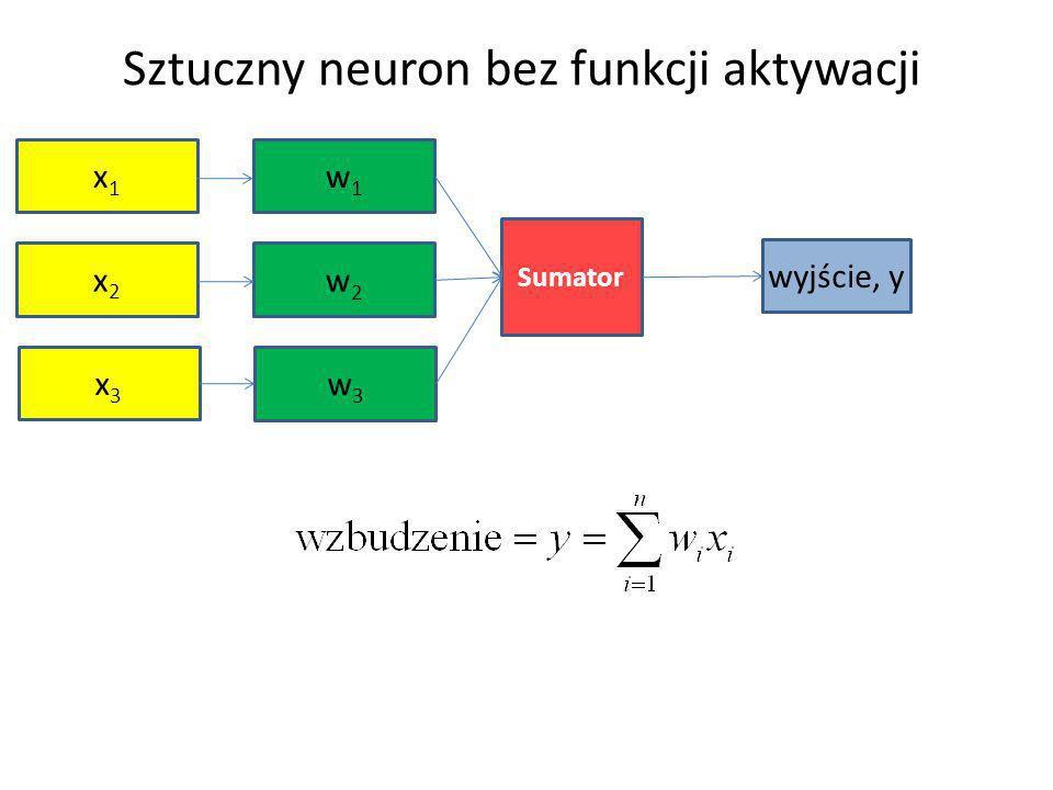 x1x1 x3x3 x2x2 w1w1 w3w3 w2w2 Sumator wyjście, y Sztuczny neuron bez funkcji aktywacji