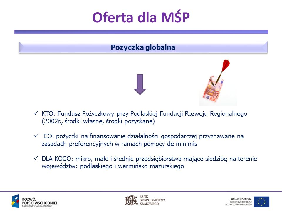 1 Oferta dla MŚP 1 Pożyczka globalna KTO: Fundusz Pożyczkowy przy Podlaskiej Fundacji Rozwoju Regionalnego (2002r., środki własne, środki pozyskane) CO: pożyczki na finansowanie działalności gospodarczej przyznawane na zasadach preferencyjnych w ramach pomocy de minimis DLA KOGO: mikro, małe i średnie przedsiębiorstwa mające siedzibę na terenie województw: podlaskiego i warmińsko-mazurskiego
