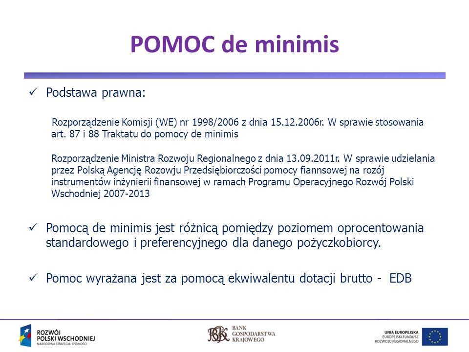 POMOC de minimis Podstawa prawna: Rozporządzenie Komisji (WE) nr 1998/2006 z dnia 15.12.2006r.