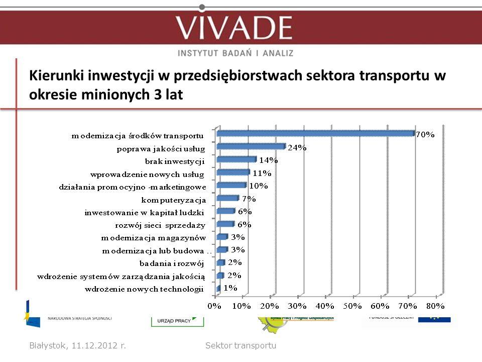 Kierunki inwestycji w przedsiębiorstwach sektora transportu w okresie minionych 3 lat Białystok, 11.12.2012 r.Sektor transportu