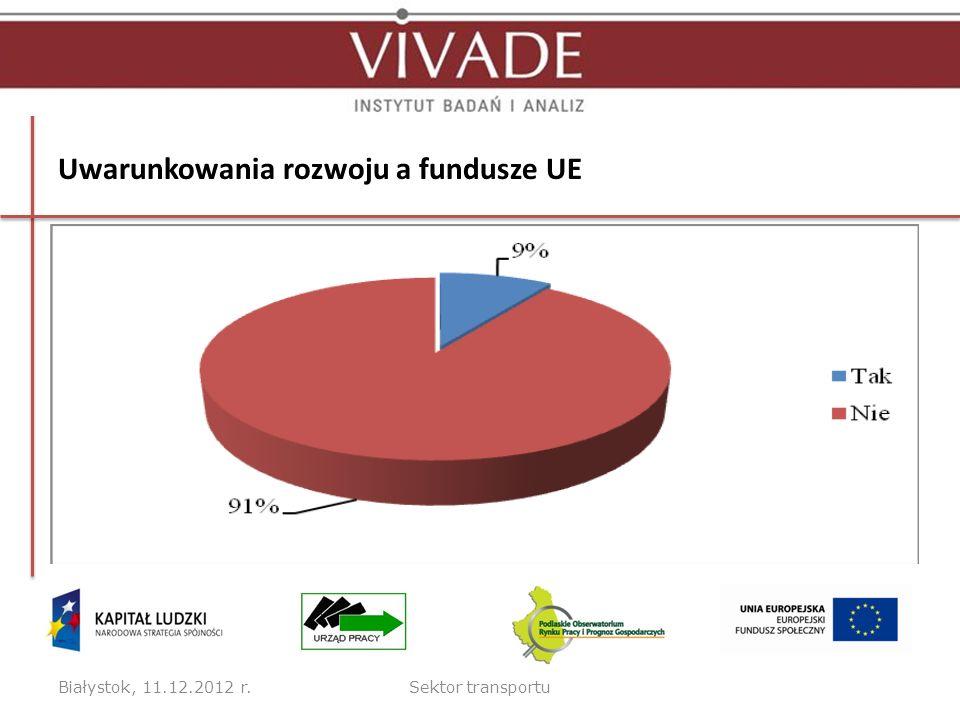 Uwarunkowania rozwoju a fundusze UE Białystok, 11.12.2012 r.Sektor transportu