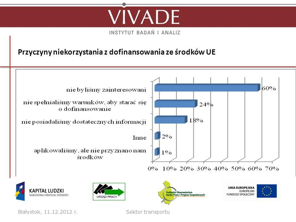 Przyczyny niekorzystania z dofinansowania ze środków UE Białystok, 11.12.2012 r.Sektor transportu