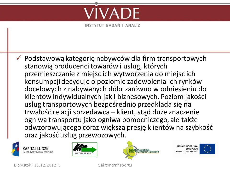 Podstawową kategorię nabywców dla firm transportowych stanowią producenci towarów i usług, których przemieszczanie z miejsc ich wytworzenia do miejsc