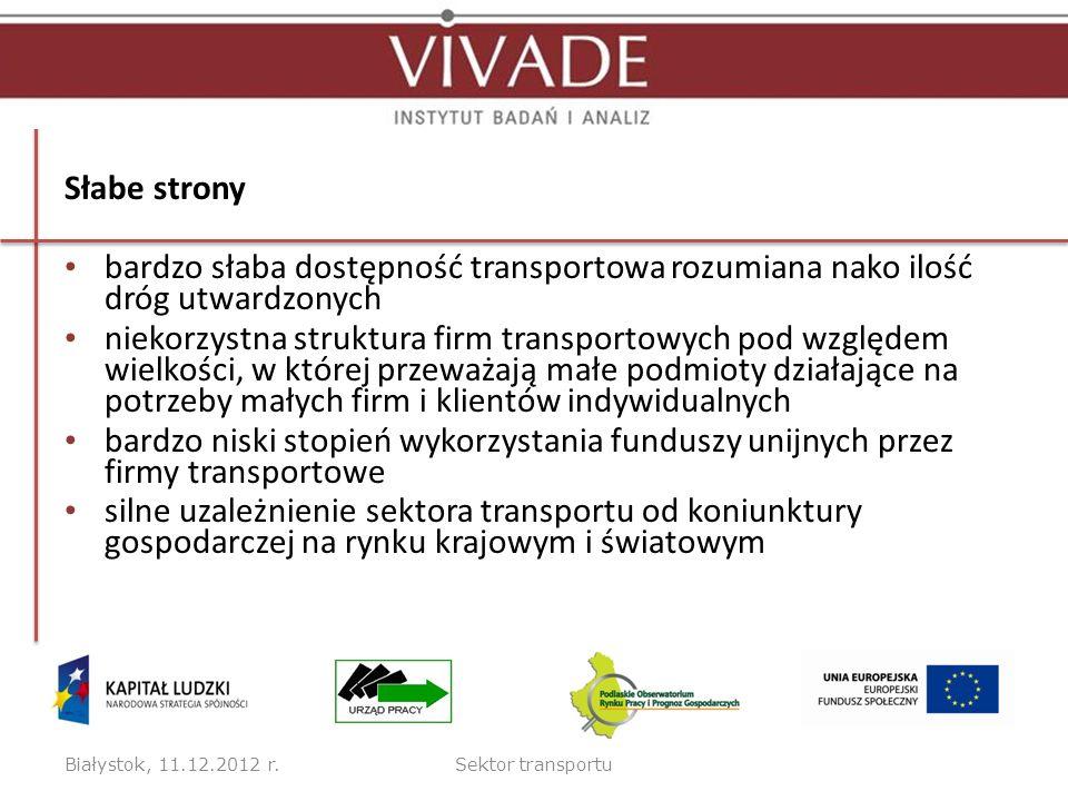Słabe strony bardzo słaba dostępność transportowa rozumiana nako ilość dróg utwardzonych niekorzystna struktura firm transportowych pod względem wielk