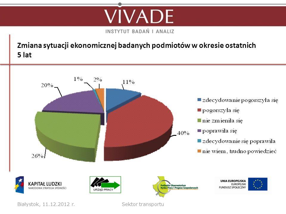 Zmiana sytuacji ekonomicznej badanych podmiotów w okresie ostatnich 5 lat Białystok, 11.12.2012 r.Sektor transportu