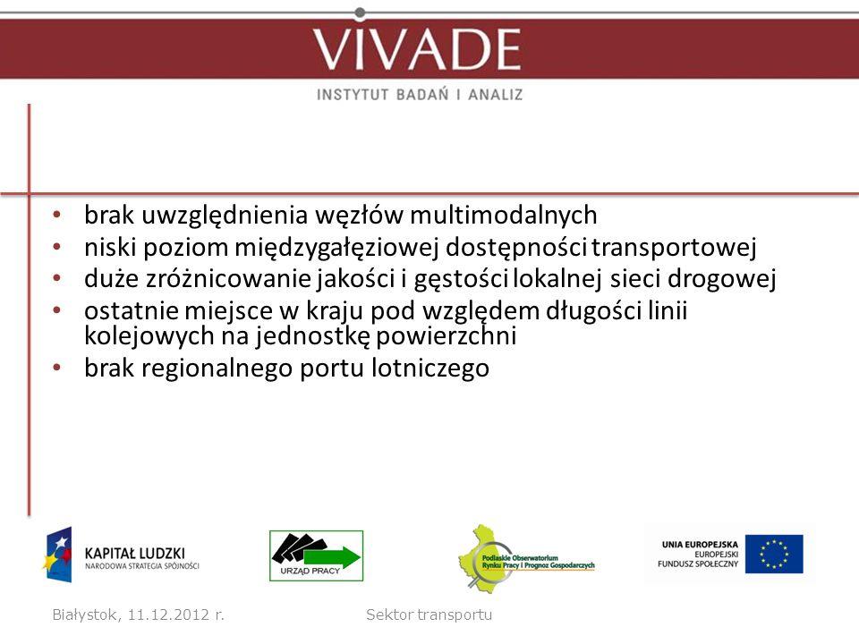 brak uwzględnienia węzłów multimodalnych niski poziom międzygałęziowej dostępności transportowej duże zróżnicowanie jakości i gęstości lokalnej sieci