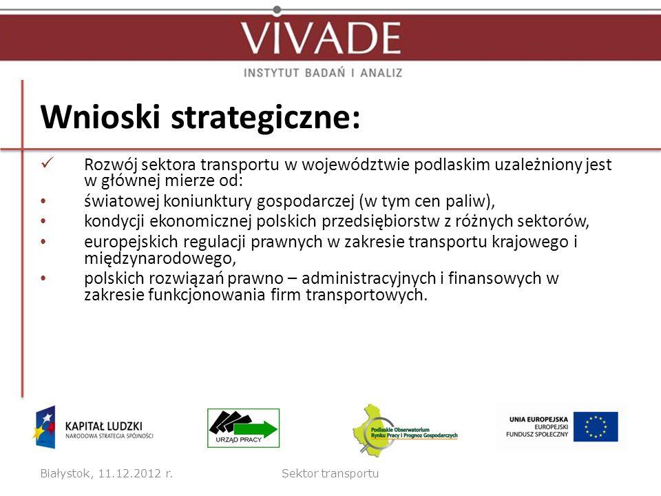 Wnioski strategiczne: Rozwój sektora transportu w województwie podlaskim uzależniony jest w głównej mierze od: światowej koniunktury gospodarczej (w t