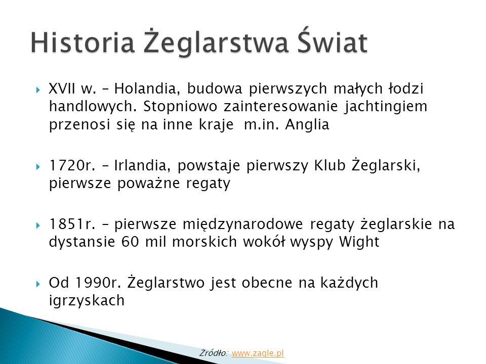 Kraina Wielkich Jezior Mazurskich jest w Polsce jednym z najbardziej popularnych miejsc do uprawiania tej dyscypliny.